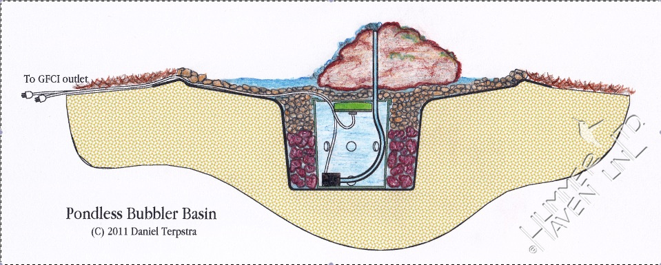 Pondless Bubbler Diagram